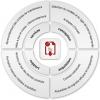 Выгодное лицензирование ОС Windows для организаций и компаний