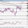 Аналитический взгляд на перспективы GBP/USD