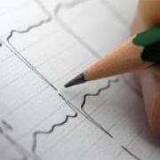 Проявление симптомов аритмии сердца и ее лечение