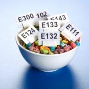 Некоторые сведения о пищевых добавках