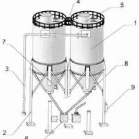 Опорное устройство силоса цемента