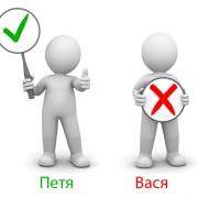 Для чего нужны отзывы об организациях нижнего Новгорода