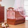 Детские кроватки – цена или безопасность